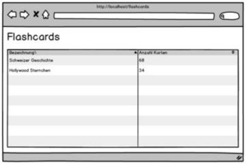 REST basierte Webapplikation mit Jersey und AngularJS – Teil 2 | JavaScript in Unternehmensanwendungen | Scoop.it