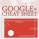 Wymiary grafik w Google+   The Best Infographics   Scoop.it
