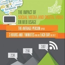 The Impact of Social Media and Digital Video on Web Usage | Visual.ly | INFOGRAPHICS & KNOWLEDGE | Scoop.it