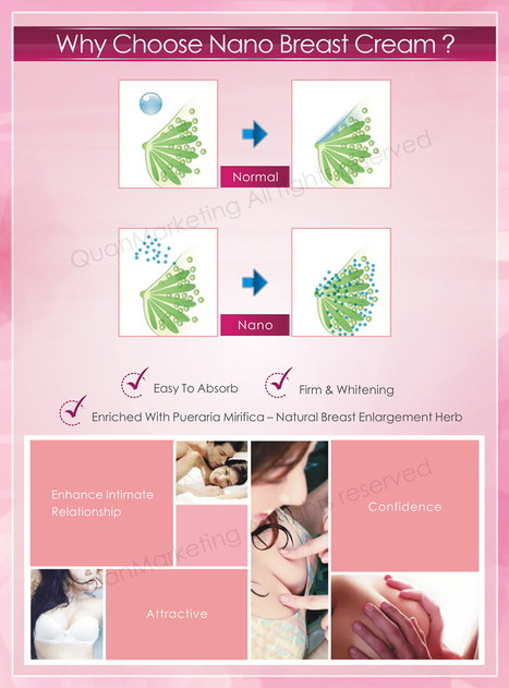 Cosmobotanica Stherb Breast Cream delivery at home | Cosmobotanica Stherb Melanosome Nano Lightening complex | Scoop.it