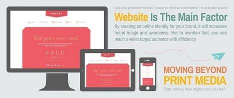 A la découverte du digital marketing, en infographie   Outils Marketing & productifs pour TPE & PME   Scoop.it