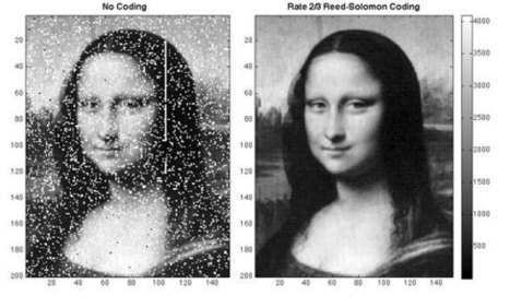 Mona Lisa Travels by Laser, to Space And Back Again | Lady with an Ermine | Scoop.it