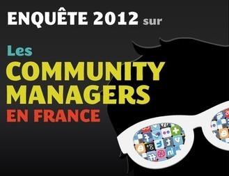 Enquête 2012 sur les community managers | SOCIAL MEDIA STRATEGIST BY LEILA | Scoop.it