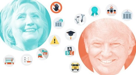 Compare the Candidates: Where Do Clinton and Trump Stand on Education Issues? | 21st Century Literacy and Learning | Scoop.it