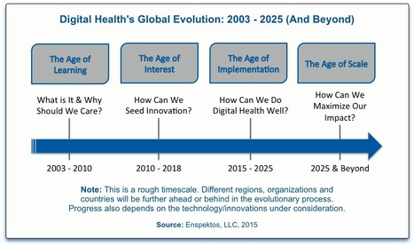 Futurist Talks Why Data Gap in Digital Health Is Killing Innovation | Patient-Centered Care and Experience | Scoop.it