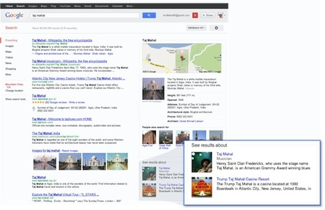 Le Google Knowledge Graph arrive en France : quels impacts ? | Les News Du Web Marketing | Scoop.it