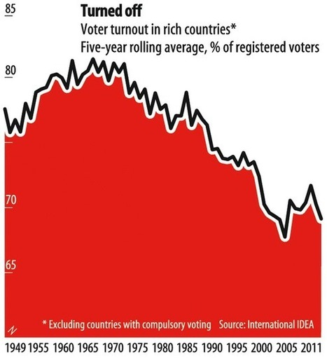 Revolting voters   DEMOCRACY IN THEORY AND IN PRACTICE   Scoop.it