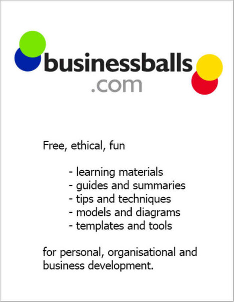 businessballs free personal and organizational resources, materials, templates, samples, examples, tips and tools | Learn Better | Scoop.it