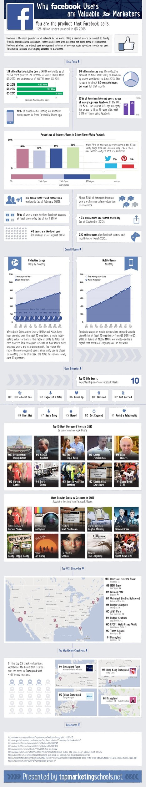 Why Facebook User Data Matters to Advertisers?   Tips And Tricks For Pc, Mobile, Blogging, SEO, Earning online, etc...   Scoop.it