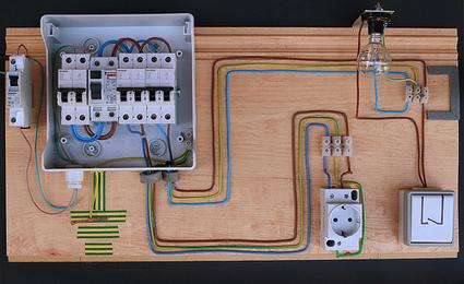 Plan Renove de Instalaciones Eléctricas 2013 - Twenergy   IDI   Scoop.it