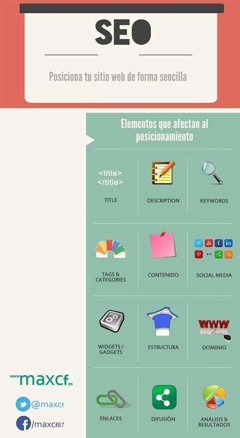 SEO de manera sencilla #infografia #infographic #seo | estudio5 | Scoop.it