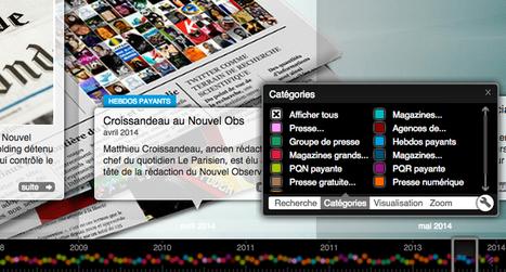 Une frise chronologique de la presse française | APPRENTISSAGE-DIDACTIQUE-  CULTURE ET CIVILISATION FR- TICE -EDITION | Scoop.it