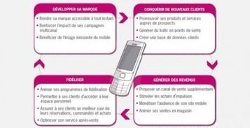 Etude utilisateurs : le shopping désormais mobile et multi-écran ... | marketing mobile | Scoop.it