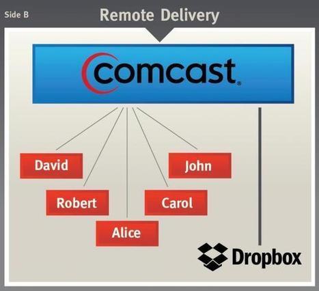 Esta es la propuesta de Mozilla a la FCC para la neutralidad de la red   Libertad en la red   Scoop.it