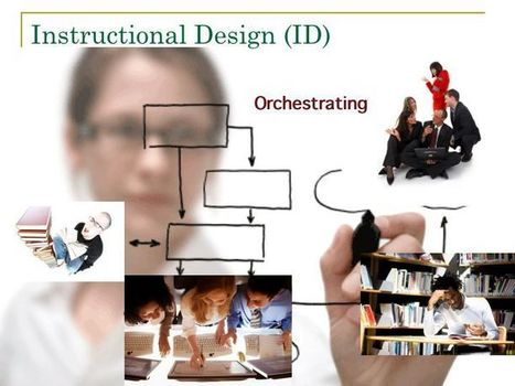 The Learning Organization   Learning and Performance Ideas   Scoop.it