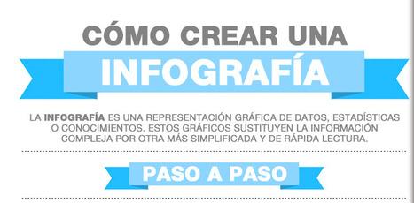 Cómo crear una infografía en 10 pasos | Cristian Monroy | community manager tips | Scoop.it