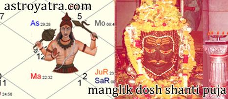 Manglik dosh shanti puja | Astro Yatra | Scoop.it