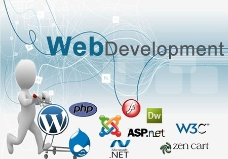 Ecommerce Web development with magento,Joomla And Wordpress   ABDOC MSP   Web Development   Scoop.it