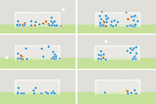 World Cup Players' Penalty Kick Patterns | Open datas | Scoop.it