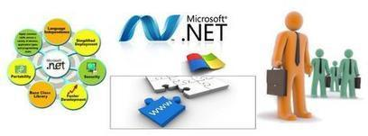The trend and overview of Microsoft ASP.NET application development and its relevance today | Overview Of Microsoft ASP.NET Application Development | Microsoft .NET Application Development | Scoop.it