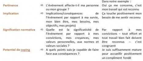 Pourquoi et comment construire un contexte émotionnel qui favorise ... - Journal du Management | QVT - Qualité de Vie au Travail | Scoop.it