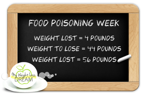 The Food Poisoning Diet Reluctantly Tried & Tested | My Weight Loss Dream | fitness, health,news&music | Scoop.it