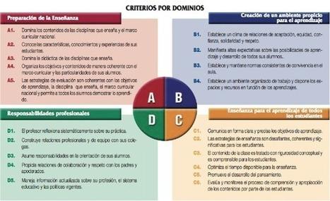 Criterios para evaluar profesionalmente a los docentes | paprofes | Scoop.it