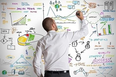 Creative Web Development Company in India - IntLead Solutions | Web Development Company India | Scoop.it