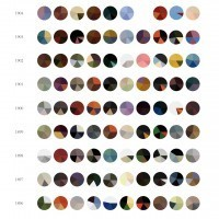 10 Artists, 10 Years: Color Palettes | visual data | Scoop.it