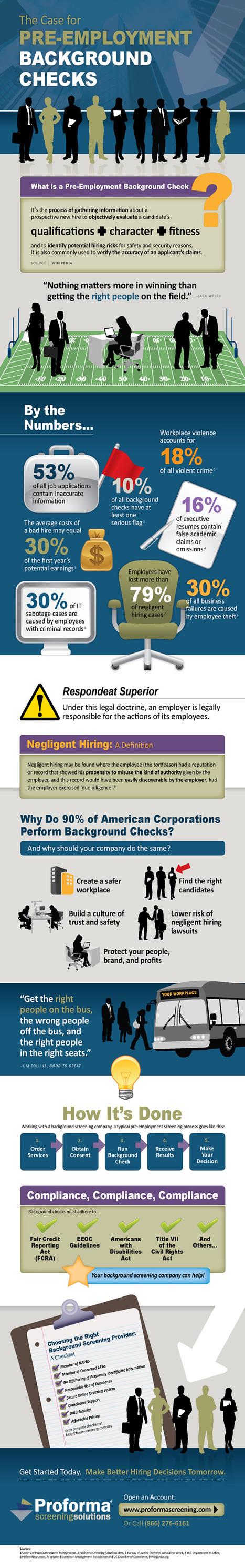 20 Amazing Infographics On Employment | Infographics | Scoop.it