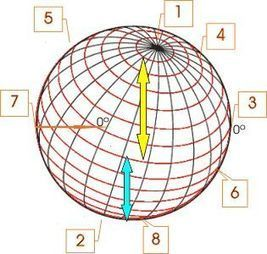 Coordenadas geográficas | Geografia mundial | Scoop.it