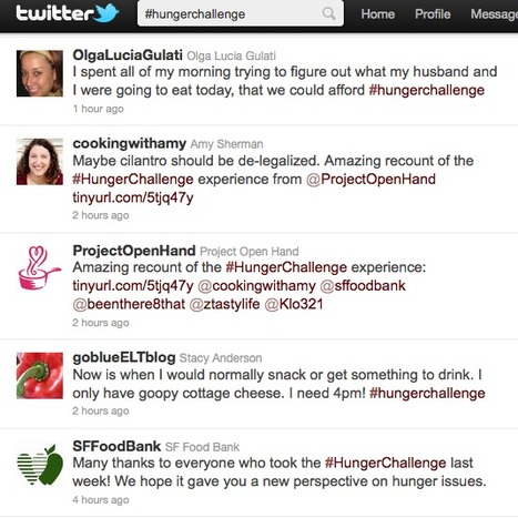 17 Twitter Marketing Tips From the Pros | Social Media Examiner | Twitter Stats, Strategies + Tips | Scoop.it
