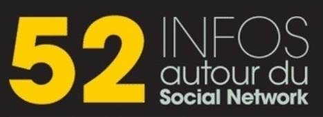 Les chiffres des réseaux sociaux dans le monde | CommunityManagementActus | Scoop.it