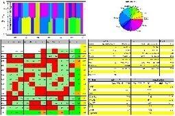 Multi-Asset Backtest : Rotational Trading Strategies | Quantitative Finance | Scoop.it
