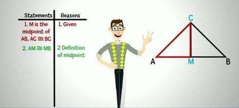 Ο ρόλος της απόδειξης στην Ευκλείδεια Γεωμετρία και στη διδακτική πρακτική στο Γυμνάσιο και το Λύκειο. | Ο ρόλος της απόδειξης στην Ευκλείδεια Γεωμετρία και στη διδακτική πρακτική στο Γυμνάσιο και το Λύκειο. | Scoop.it