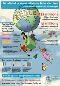 Moins de redoublements mais un taux d'abandons scolaires qui reste important, selon un rapport de l'UNESCO | Education et TICE | Scoop.it