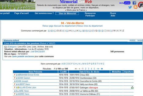Les relevés du CGMA sur Memorial GenWeb (03) - 14-18   CGMA Généalogie   Scoop.it