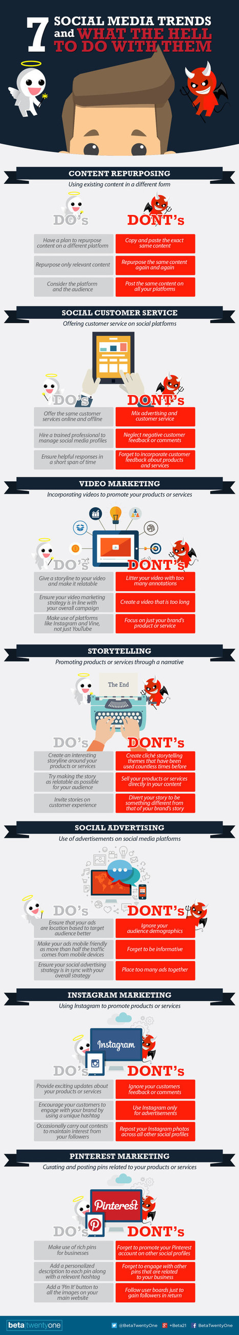 Social Media Trends and Their Do's and Don'ts #infographic | digital | Scoop.it