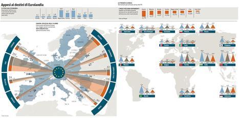 Gli effetti della crisi europea sul resto del mondo | The business value of technology | Scoop.it