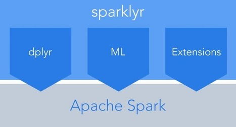 #Spark meets #rstats - Introducing #Sparklyr to bring the best of two worlds #datascience - R Addict Blog | Data is big | Scoop.it