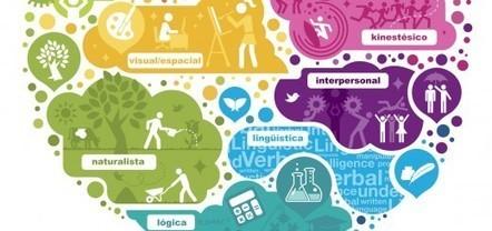 Cuadro comparativo de las Teorías de Aprendizaje Piaget-Vigotsky-Ausubel Bruner - Imagenes Educativas | RED.ED.TIC | Scoop.it