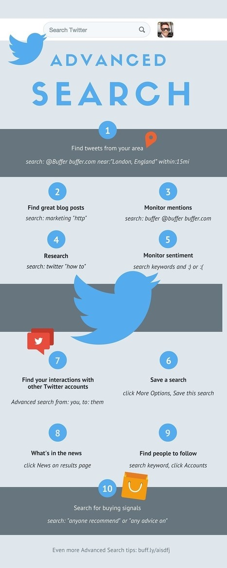 Superhuman Guide to Twitter Advanced Search: 23 Hidden Ways to Use Advanced Search for Marketing and Sales | Hitchhiker | Scoop.it