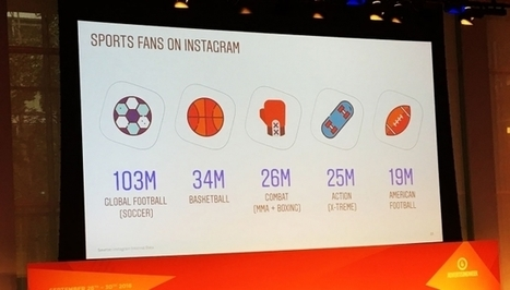 8 Stats That Show How Huge an Opportunity Instagram Is for Sports Marketers | SportonRadio | Scoop.it