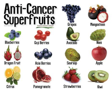 Superfruits! | Nutrition & Health | Scoop.it