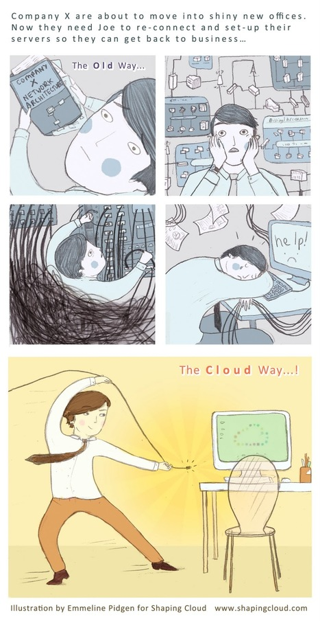 Shaping Cloud: We've Made a Comic Strip! Moving Offices: The Old Way and The Cloud Way | Cloud Computing News | Scoop.it