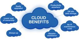 A Simple Guide to Cloud Computing Stacks: SaaS, PaaS, IaaS - exploreB2B | CloudComputingAtoZ | Scoop.it