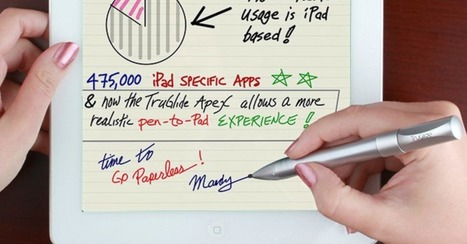This Advanced iPad Stylus Could Make Tablet Writing a Lot Easier [VIDEO] | Educational Technology | Scoop.it