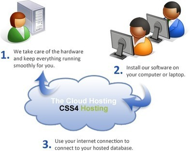What is a cloud server hosting ? | CSS4Hosting | CSS4Hosting: Dedicated & cloud server provider | Scoop.it