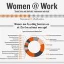 Infographic: Women. Tech. Entrepreneurship | 1871 Chicago | Scoop.it