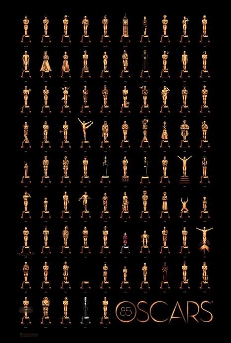 Stories: TOTO-OSCAR 2016: nominations, pronostici e premi per tutti voi! | Movies | Scoop.it